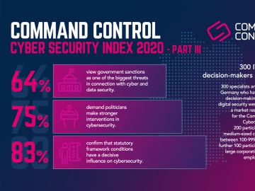 Infographic Cyber Security